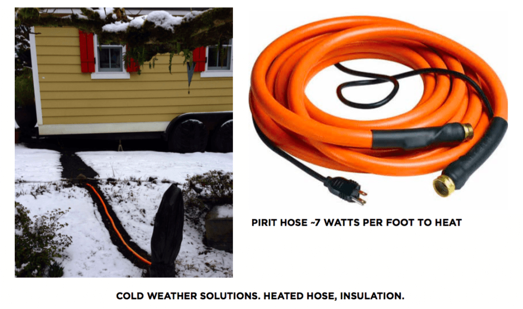 Heated Hose