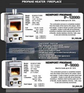 tiny house propane heater. Heater Is Sold With All Accessories Including A Stainless Steel Backing Plate And 28\u2033 Of Flexible, Double Chimney. Safe, Easy To Use Extremely Tiny House Propane E