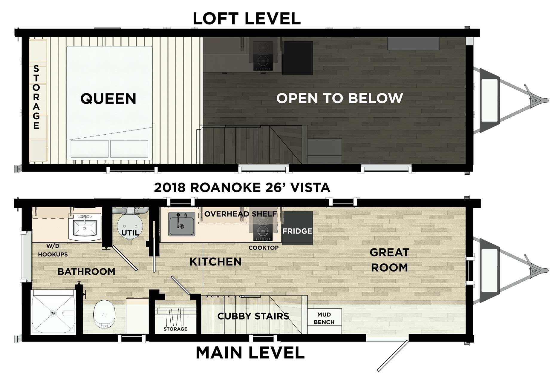 2018 Roanoke Vista